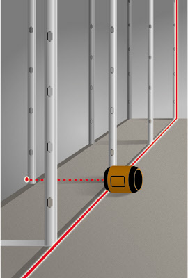 Choosing An Indoor Rotary Laser Level Choosing The Right